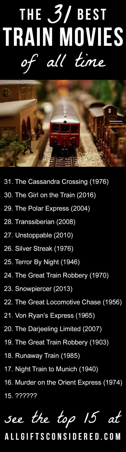 All time greatest movies about trains