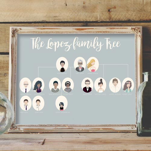 Personalized Gifts for Him - Custom Family Tree Portrait