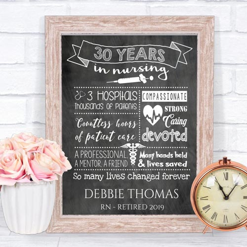 Nurse Week Gift Ideas - Custom Print