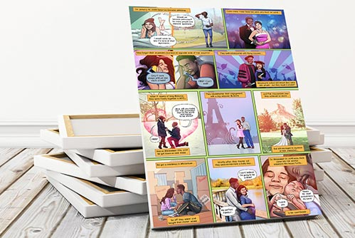Personalized Comic- 70th Birthday Gift Ideas